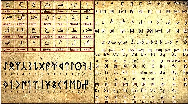 Geçmişten günümüze Türk dünyasında alfabe problemi